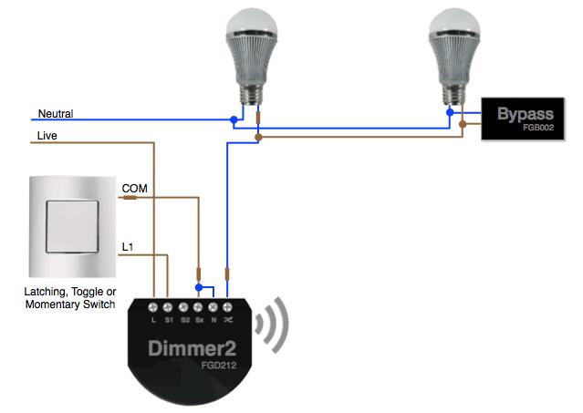 Fibaro_Dimmer2_Bypass